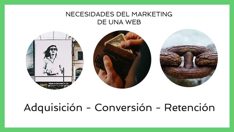 NECESIDADES DEL MARKETING DE UNA WEB